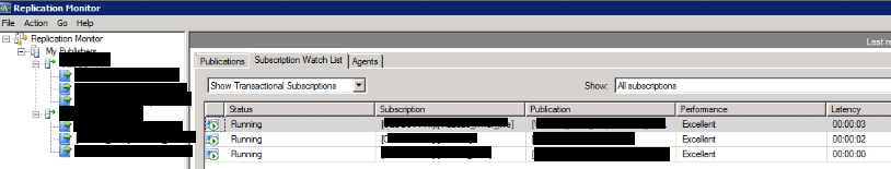 SQL Server Replication – Recovering from a Network Outage – The